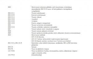 Hedelmä- ja vihannesalaa koskevan CN-koodilistauksen sisällön tarkempi avaus_2.